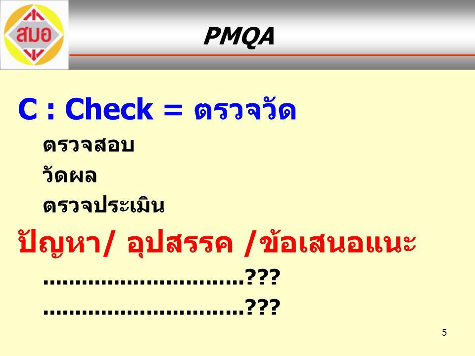 5 PMQA C : Check = ตรวจวัด ตรวจสอบ วัดผล ตรวจประเมิน ปัญหา/ อุปสรรค /ข้อเสนอแนะ...............................???