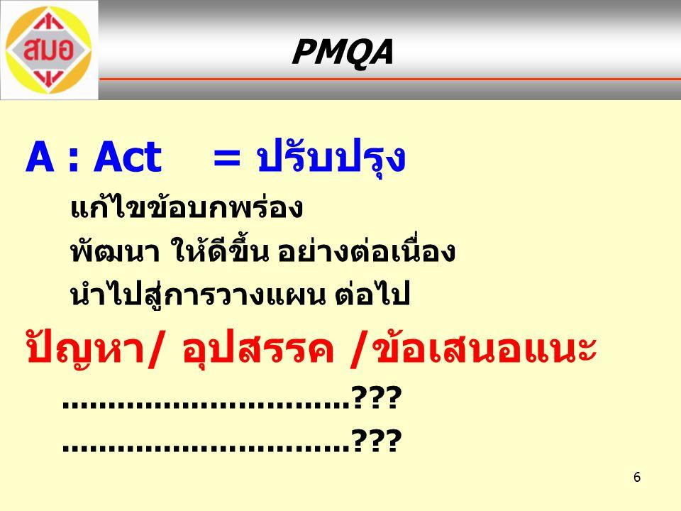 6 PMQA A : Act = ปรับปรุง แก้ไขข้อบกพร่อง พัฒนา ให้ดีขึ้น อย่างต่อเนื่อง นำไปสู่การวางแผน ต่อไป ปัญหา/ อุปสรรค /ข้อเสนอแนะ............................