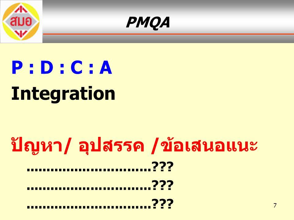 7 PMQA P : D : C : A Integration ปัญหา/ อุปสรรค /ข้อเสนอแนะ...............................???