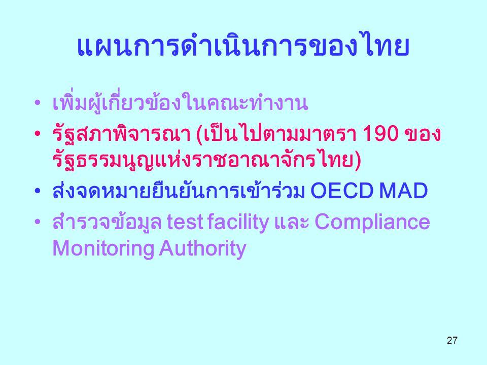 27 แผนการดำเนินการของไทย เพิ่มผู้เกี่ยวข้องในคณะทำงาน รัฐสภาพิจารณา (เป็นไปตามมาตรา 190 ของ รัฐธรรมนูญแห่งราชอาณาจักรไทย) ส่งจดหมายยืนยันการเข้าร่วม OECD MAD สำรวจข้อมูล test facility และ Compliance Monitoring Authority