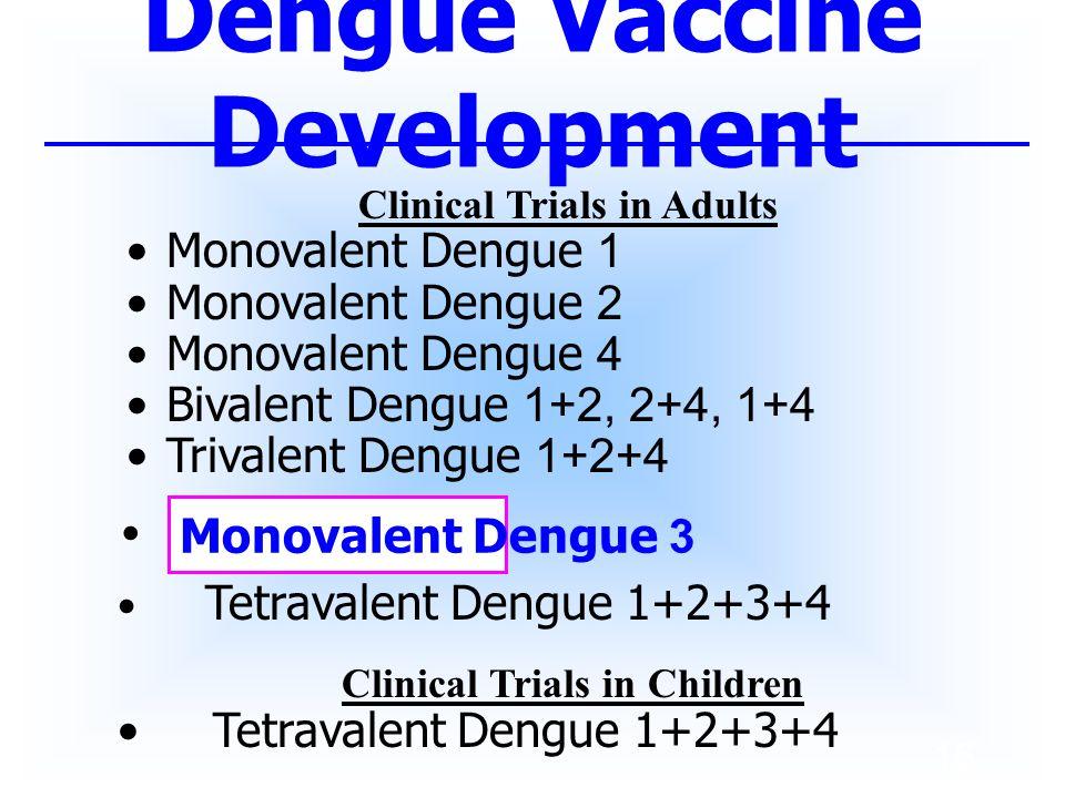 16 Dengue Vaccine Development Clinical Trials in Adults Monovalent Dengue 1 Monovalent Dengue 2 Monovalent Dengue 4 Bivalent Dengue 1+2, 2+4, 1+4 Triv