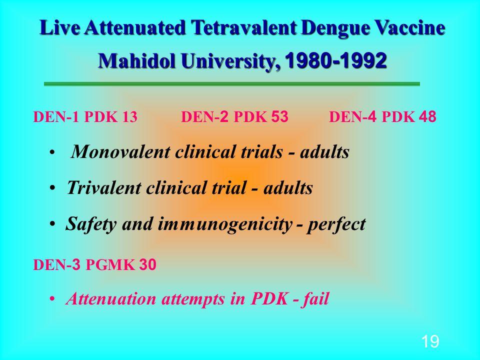 19 Live Attenuated Tetravalent Dengue Vaccine Mahidol University, 1980-1992 DEN-1 PDK 13 Monovalent clinical trials - adults Trivalent clinical trial