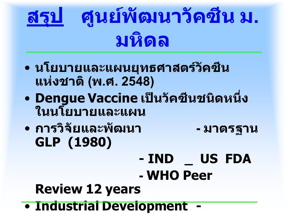 23 สรุป ศูนย์พัฒนาวัคซีน ม. มหิดล นโยบายและแผนยุทธศาสตร์วัคซีน แห่งชาติ ( พ. ศ. 2548) Dengue Vaccine เป็นวัคซีนชนิดหนึ่ง ในนโยบายและแผน การวิจัยและพัฒ