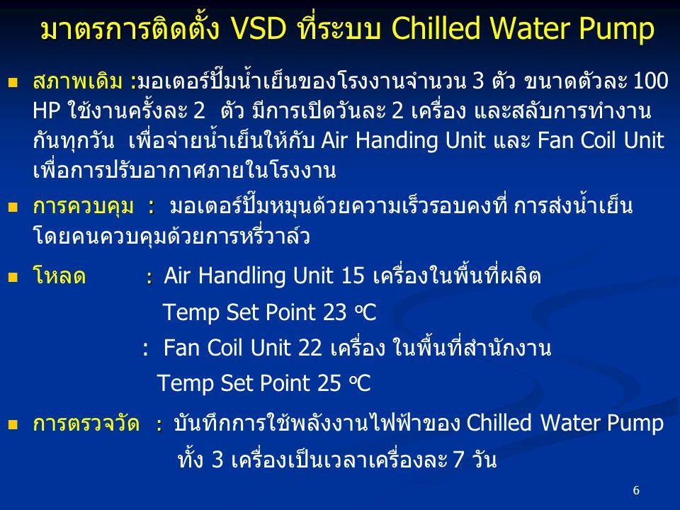 6 มาตรการ มาตรการติดตั้ง VSD ที่ระบบ Chilled Water Pump : สภาพเดิม :มอเตอร์ปั๊มน้ำเย็นของโรงงานจำนวน 3 ตัว ขนาดตัวละ 100 HP ใช้งานครั้งละ 2 ตัว มีการเ