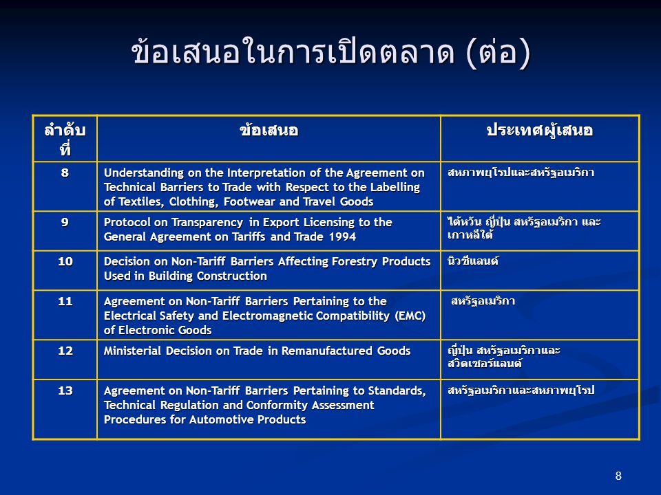 8 ข้อเสนอในการเปิดตลาด (ต่อ) ลำดับ ที่ ข้อเสนอประเทศผู้เสนอ 8 Understanding on the Interpretation of the Agreement on Technical Barriers to Trade with Respect to the Labelling of Textiles, Clothing, Footwear and Travel Goods สหภาพยุโรปและสหรัฐอเมริกา 9 Protocol on Transparency in Export Licensing to the General Agreement on Tariffs and Trade 1994 ไต้หวัน ญี่ปุ่น สหรัฐอเมริกา และ เกาหลีใต้ 10 Decision on Non-Tariff Barriers Affecting Forestry Products Used in Building Construction นิวซีแลนด์ 11 Agreement on Non-Tariff Barriers Pertaining to the Electrical Safety and Electromagnetic Compatibility (EMC) of Electronic Goods สหรัฐอเมริกา สหรัฐอเมริกา 12 Ministerial Decision on Trade in Remanufactured Goods ญี่ปุ่น สหรัฐอเมริกาและ สวิตเซอร์แลนด์ 13 Agreement on Non-Tariff Barriers Pertaining to Standards, Technical Regulation and Conformity Assessment Procedures for Automotive Products สหรัฐอเมริกาและสหภาพยุโรป