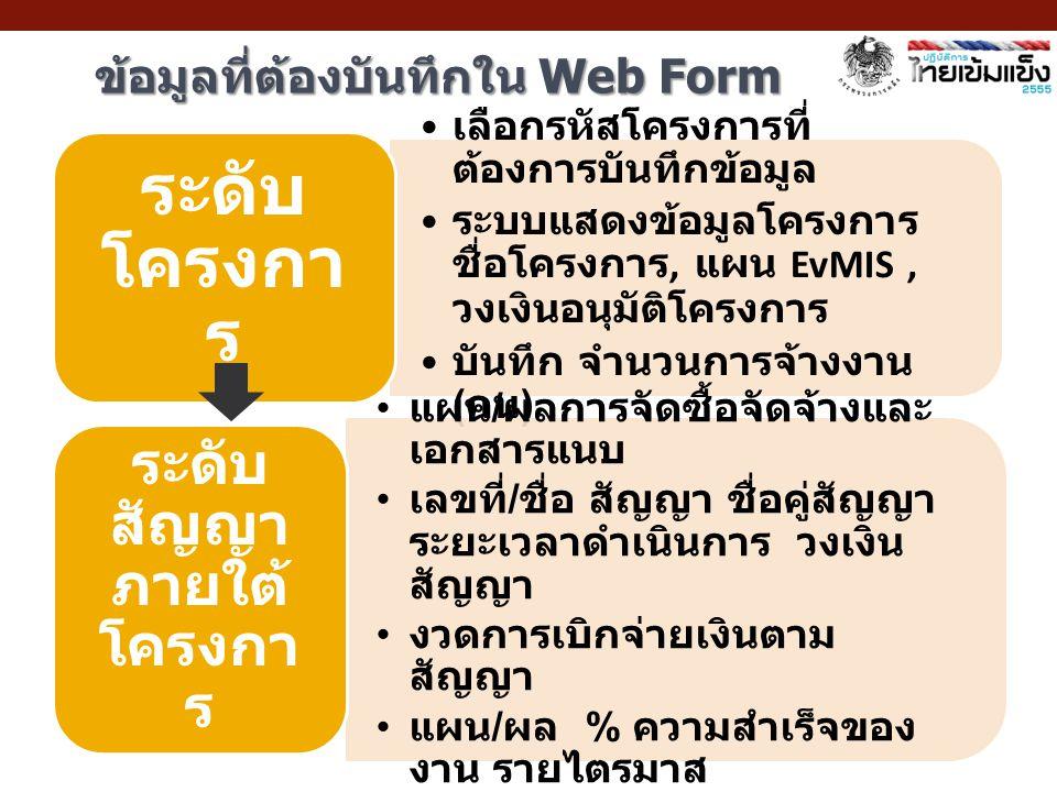ข้อมูลที่ต้องบันทึกใน Web Form เลือกรหัสโครงการที่ ต้องการบันทึกข้อมูล ระบบแสดงข้อมูลโครงการ ชื่อโครงการ, แผน EvMIS, วงเงินอนุมัติโครงการ บันทึก จำนวนการจ้างงาน ( คน ) ระดับ โครงกา ร แผน / ผลการจัดซื้อจัดจ้างและ เอกสารแนบ เลขที่ / ชื่อ สัญญา ชื่อคู่สัญญา ระยะเวลาดำเนินการ วงเงิน สัญญา งวดการเบิกจ่ายเงินตาม สัญญา แผน / ผล % ความสำเร็จของ งาน รายไตรมาส ระดับ สัญญา ภายใต้ โครงกา ร