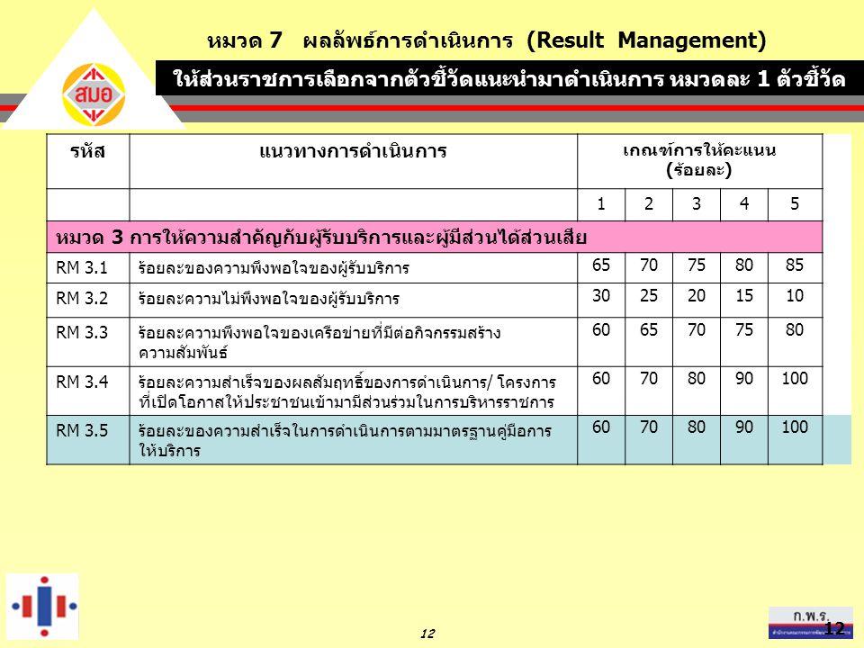 หมวด 7 ผลลัพธ์การดำเนินการ (Result Management) รหัสแนวทางการดำเนินการ เกณฑ์การให้คะแนน (ร้อยละ) 12345 หมวด 3 การให้ความสำคัญกับผู้รับบริการและผู้มีส่ว