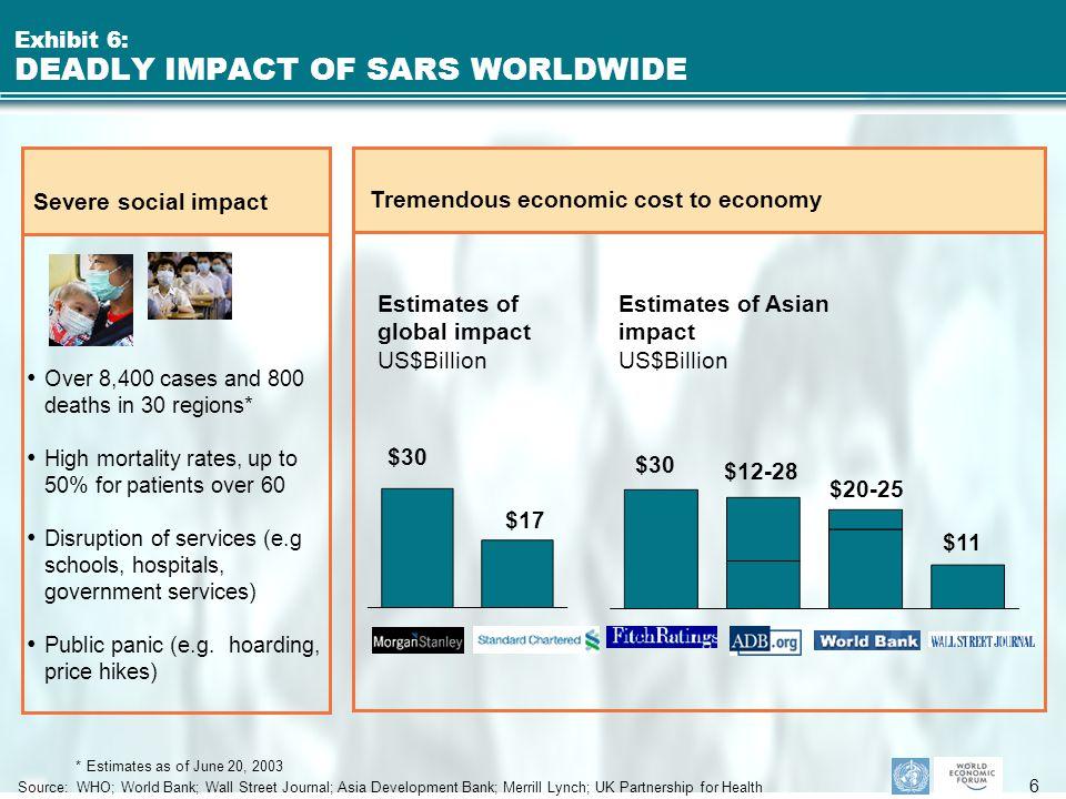 Slide 36 www.whothai.orgwww.whothai.org ขอบคุ ณ Thanks