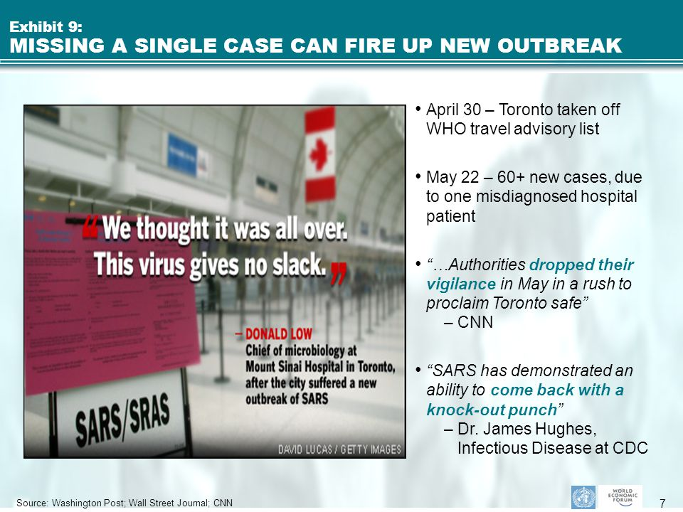 7 Exhibit 9: MISSING A SINGLE CASE CAN FIRE UP NEW OUTBREAK Source: Washington Post; Wall Street Journal; CNN April 30 – Toronto taken off WHO travel advisory list May 22 – 60+ new cases, due to one misdiagnosed hospital patient …Authorities dropped their vigilance in May in a rush to proclaim Toronto safe – CNN SARS has demonstrated an ability to come back with a knock-out punch – Dr.