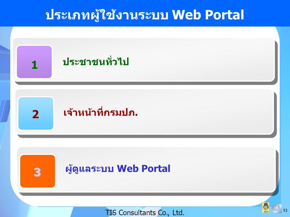 13 ประเภทผู้ใช้งานระบบ Web Portal TIS Consultants Co., Ltd. 1 ประชาชนทั่วไป 2 เจ้าหน้าที่กรมปภ. 3 ผู้ดูแลระบบ Web Portal