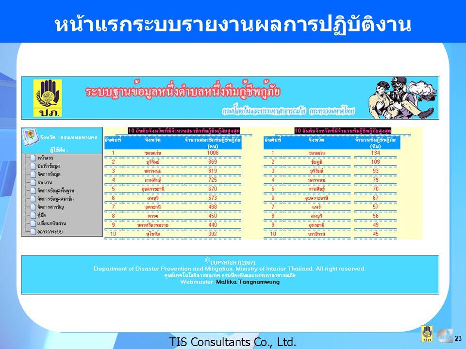 23 หน้าแรกระบบรายงานผลการปฏิบัติงาน TIS Consultants Co., Ltd.