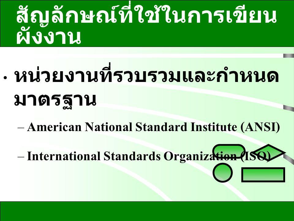 สัญลักษณ์ที่ใช้ในการเขียน ผังงาน หน่วยงานที่รวบรวมและกำหนด มาตรฐาน – American National Standard Institute (ANSI) – International Standards Organizatio