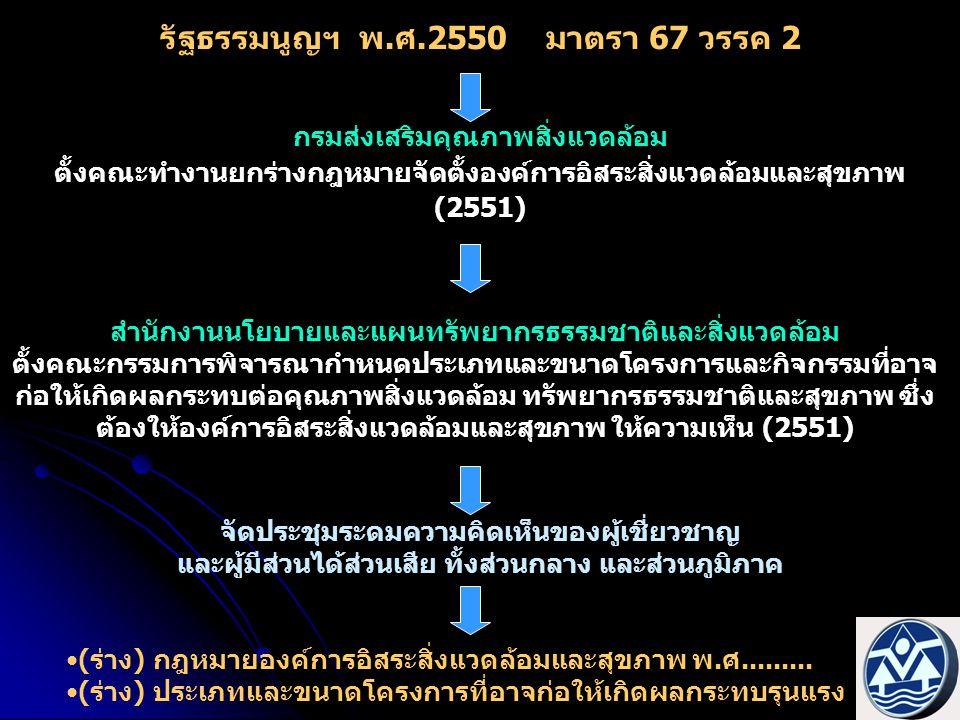 รัฐธรรมนูญฯ พ.ศ.2550 มาตรา 67 วรรค 2 กรมส่งเสริมคุณภาพสิ่งแวดล้อม ตั้งคณะทำงานยกร่างกฎหมายจัดตั้งองค์การอิสระสิ่งแวดล้อมและสุขภาพ (2551) สำนักงานนโยบา
