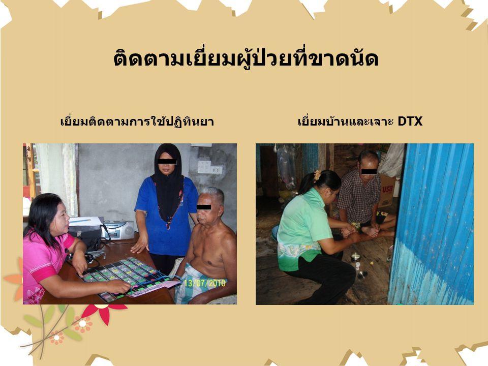 ติดตามเยี่ยมผู้ป่วยที่ขาดนัด เยี่ยมติดตามการใช้ปฏิทินยา เยี่ยมบ้านและเจาะ DTX