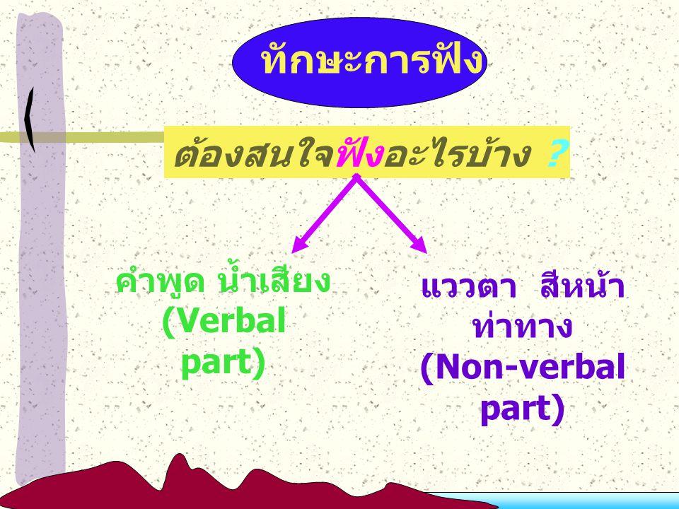 คำพูด น้ำเสียง (Verbal part) แววตา สีหน้า ท่าทาง (Non-verbal part) ทักษะการฟัง ต้องสนใจฟังอะไรบ้าง ?