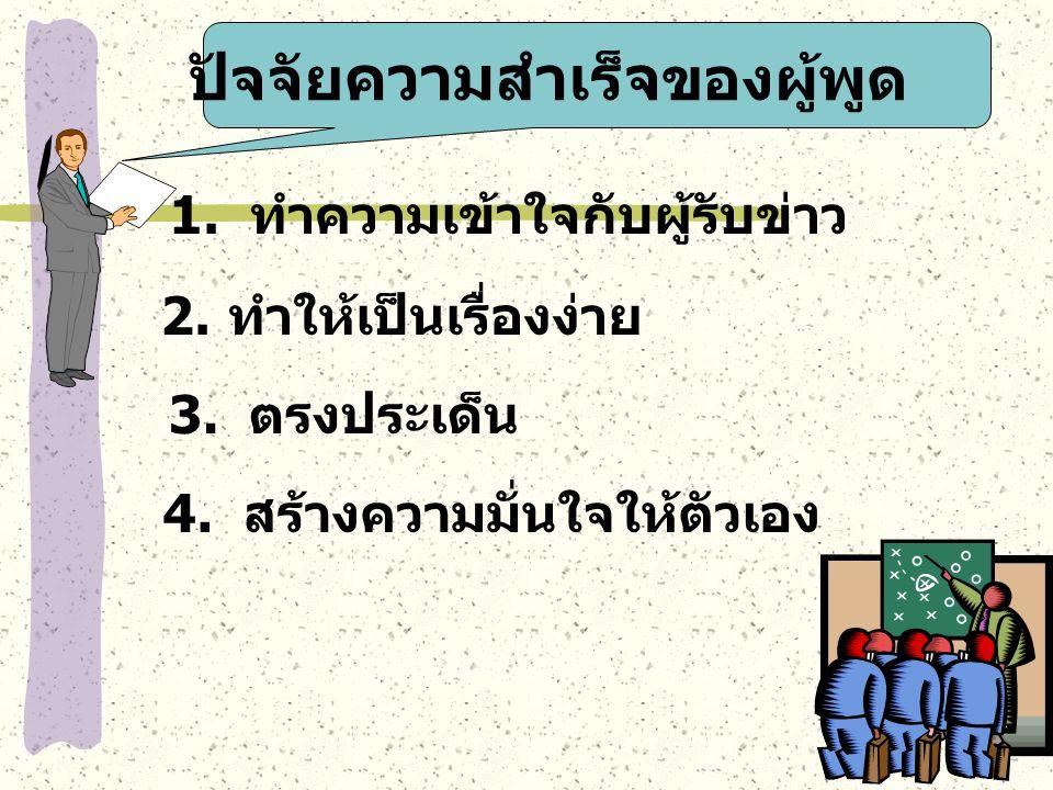 ปัจจัย ความสำเร็จ ของผู้พูด 1. ทำความเข้าใจกับผู้รับข่าว 2. ทำให้เป็นเรื่องง่าย 3. ตรงประเด็น 4. สร้างความมั่นใจให้ตัวเอง