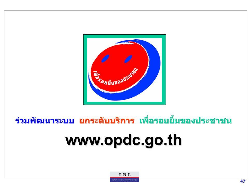 46 46 อนุชิต ฮุนสวัสดิกุล ผู้เชี่ยวชาญกลุ่มพัฒนาระบบสนับสนุนการมีส่วนร่วมในการพัฒนาระบบราชการ สำนักงาน ก.พ.ร. โทร. 0 2356 9974 โทรสาร 0 2281 8158 E-ma