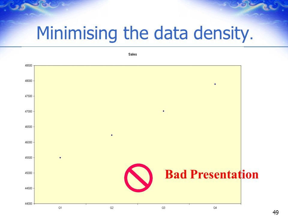 49 Minimising the data density. Bad Presentation