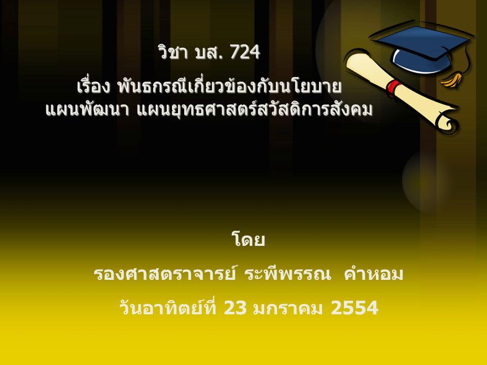 วิชา บส. 724 เรื่อง พันธกรณีเกี่ยวข้องกับนโยบาย แผนพัฒนา แผนยุทธศาสตร์สวัสดิการสังคม โดย รองศาสตราจารย์ ระพีพรรณ คำหอม วันอาทิตย์ที่ 23 มกราคม 2554
