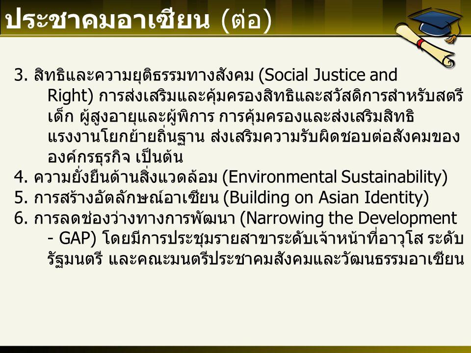 3. สิทธิและความยุติธรรมทางสังคม (Social Justice and Right) การส่งเสริมและคุ้มครองสิทธิและสวัสดิการสำหรับสตรี เด็ก ผู้สูงอายุและผู้พิการ การคุ้มครองและ
