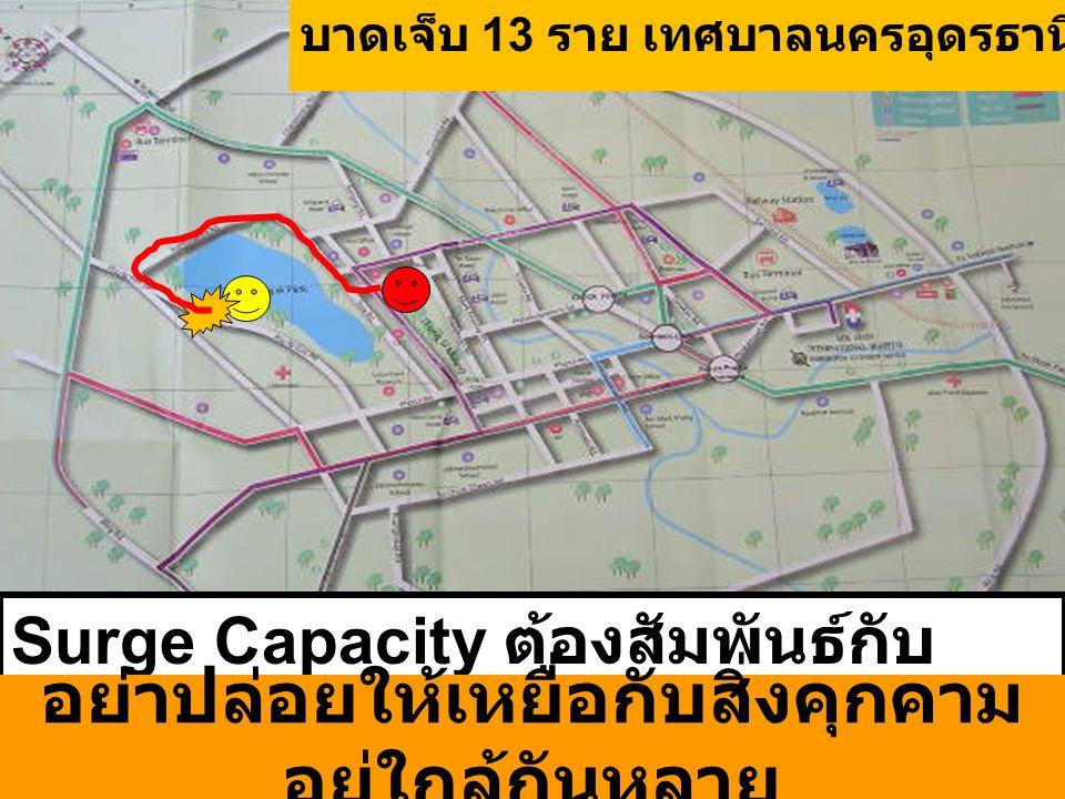 แผนที่เทศบาลนคร แผนที่อำเภอเมือง บาดเจ็บ 13 ราย เทศบาลนครอุดรธานี Surge Capacity ต้องสัมพันธ์กับ แผนที่ / พื้นที่ อย่าปล่อยให้เหยื่อกับสิ่งคุกคาม อยู่