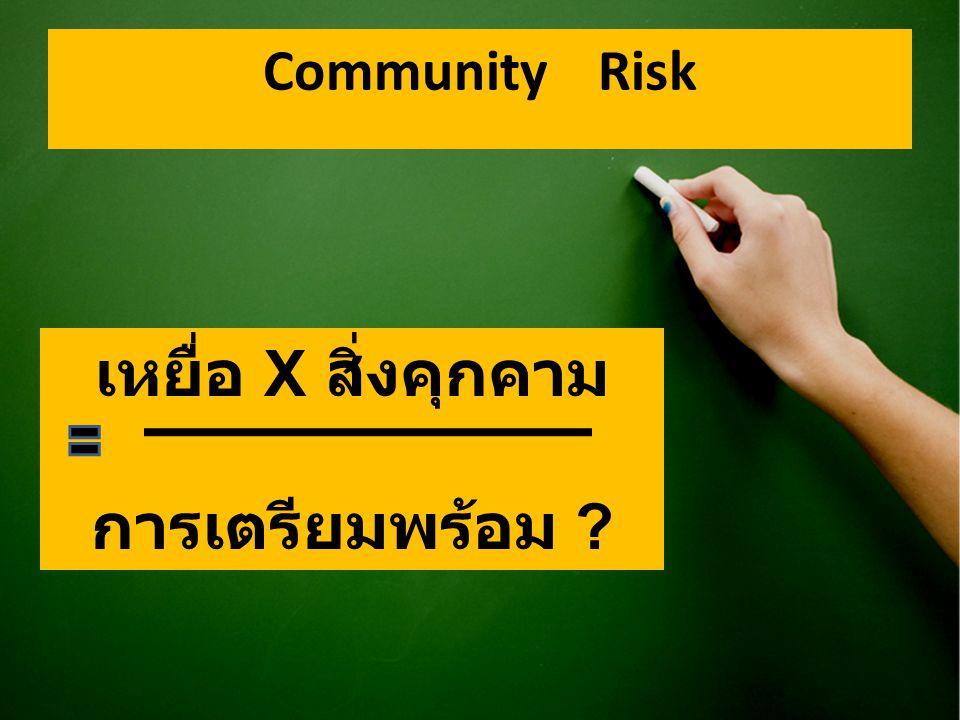 Community Risk เหยื่อ X สิ่งคุกคาม การเตรียมพร้อม ?