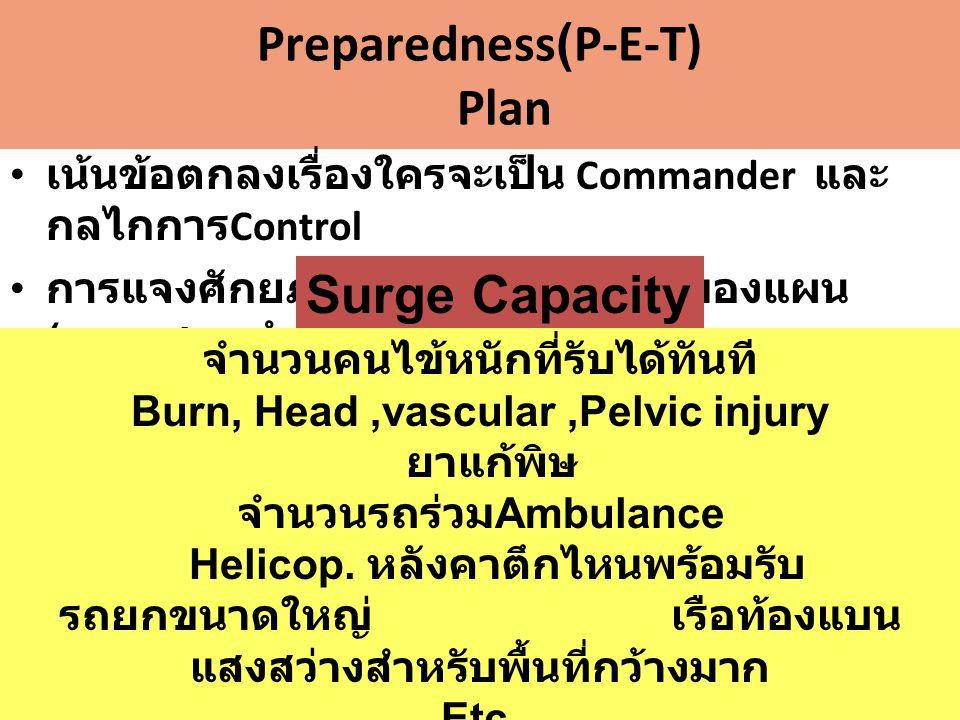 Preparedness(P-E-T) Plan เน้นข้อตกลงเรื่องใครจะเป็น Commander และ กลไกการ Control การแจงศักยภาพสูงสุดที่มีในพื้นที่ของแผน ( ตรวจสอบกำลังและทรัพย์สิน ) Surge Capacity จำนวนคนไข้หนักที่รับได้ทันที Burn, Head,vascular,Pelvic injury ยาแก้พิษ จำนวนรถร่วม Ambulance Helicop.