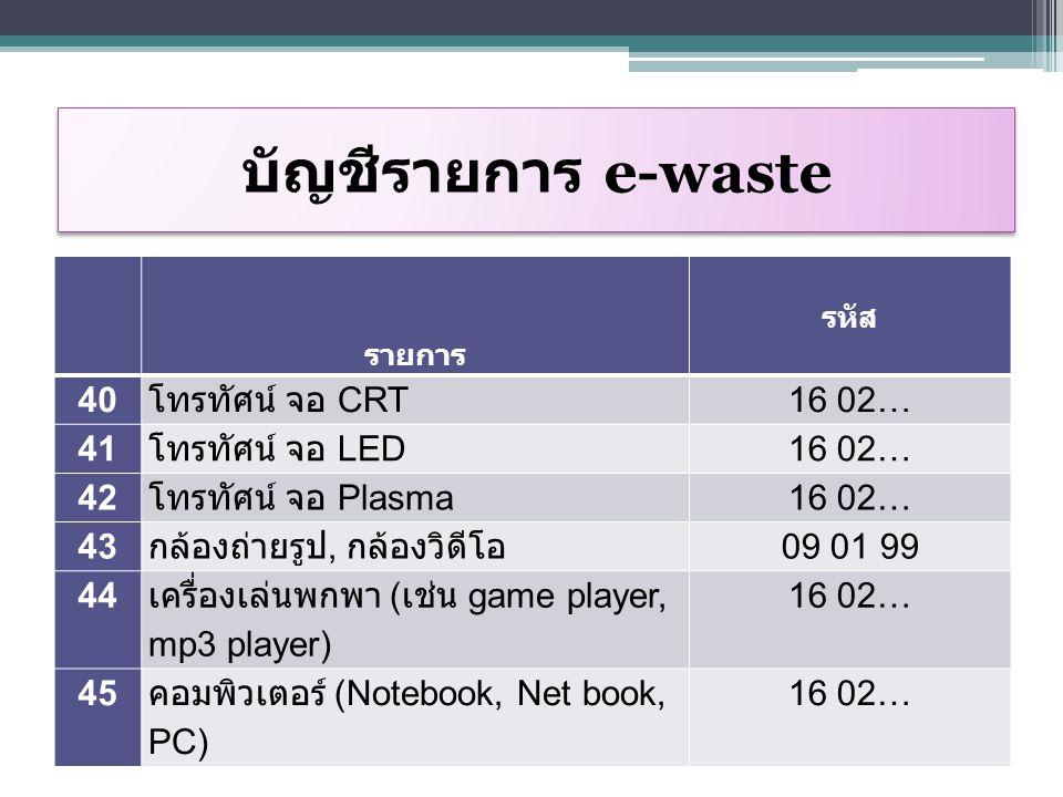 บัญชีรายการ e-waste รายการ รหัส 40 โทรทัศน์ จอ CRT 16 02… 41 โทรทัศน์ จอ LED16 02… 42 โทรทัศน์ จอ Plasma16 02… 43 กล้องถ่ายรูป, กล้องวิดีโอ 09 01 99 4