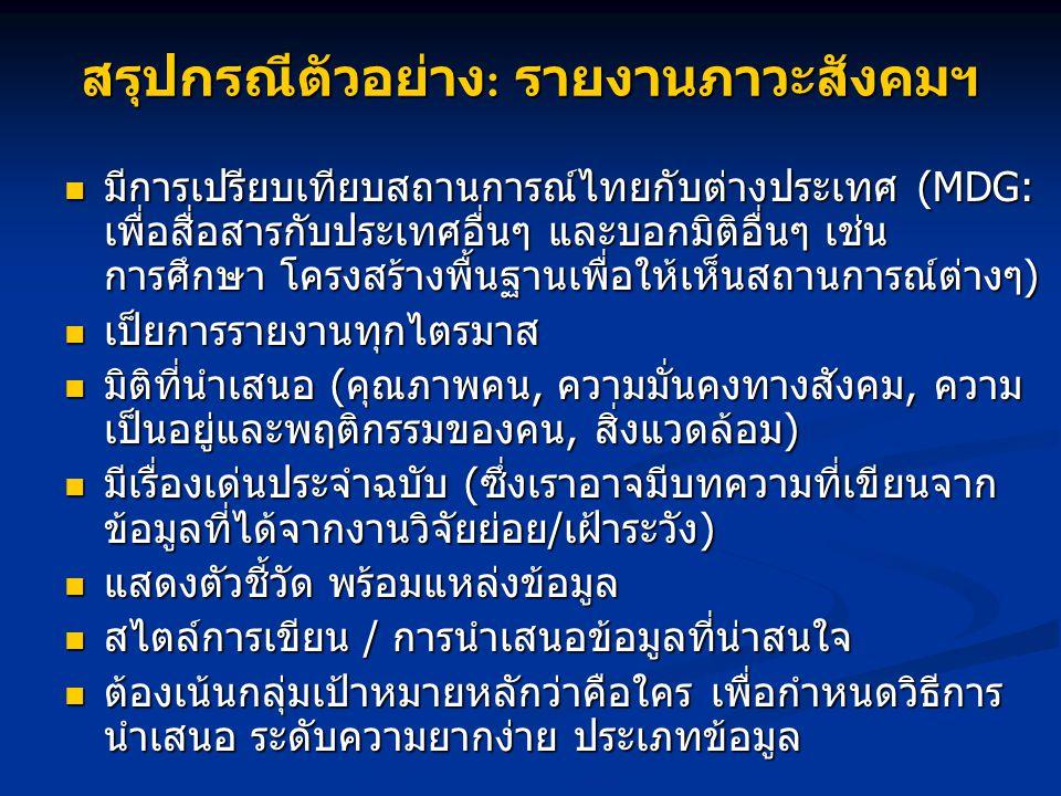 สรุปกรณีตัวอย่าง : รายงานภาวะสังคมฯ มีการเปรียบเทียบสถานการณ์ไทยกับต่างประเทศ (MDG: เพื่อสื่อสารกับประเทศอื่นๆ และบอกมิติอื่นๆ เช่น การศึกษา โครงสร้างพื้นฐานเพื่อให้เห็นสถานการณ์ต่างๆ) มีการเปรียบเทียบสถานการณ์ไทยกับต่างประเทศ (MDG: เพื่อสื่อสารกับประเทศอื่นๆ และบอกมิติอื่นๆ เช่น การศึกษา โครงสร้างพื้นฐานเพื่อให้เห็นสถานการณ์ต่างๆ) เป็ยการรายงานทุกไตรมาส เป็ยการรายงานทุกไตรมาส มิติที่นำเสนอ (คุณภาพคน, ความมั่นคงทางสังคม, ความ เป็นอยู่และพฤติกรรมของคน, สิ่งแวดล้อม) มิติที่นำเสนอ (คุณภาพคน, ความมั่นคงทางสังคม, ความ เป็นอยู่และพฤติกรรมของคน, สิ่งแวดล้อม) มีเรื่องเด่นประจำฉบับ (ซึ่งเราอาจมีบทความที่เขียนจาก ข้อมูลที่ได้จากงานวิจัยย่อย/เฝ้าระวัง) มีเรื่องเด่นประจำฉบับ (ซึ่งเราอาจมีบทความที่เขียนจาก ข้อมูลที่ได้จากงานวิจัยย่อย/เฝ้าระวัง) แสดงตัวชี้วัด พร้อมแหล่งข้อมูล แสดงตัวชี้วัด พร้อมแหล่งข้อมูล สไตล์การเขียน / การนำเสนอข้อมูลที่น่าสนใจ สไตล์การเขียน / การนำเสนอข้อมูลที่น่าสนใจ ต้องเน้นกลุ่มเป้าหมายหลักว่าคือใคร เพื่อกำหนดวิธีการ นำเสนอ ระดับความยากง่าย ประเภทข้อมูล ต้องเน้นกลุ่มเป้าหมายหลักว่าคือใคร เพื่อกำหนดวิธีการ นำเสนอ ระดับความยากง่าย ประเภทข้อมูล