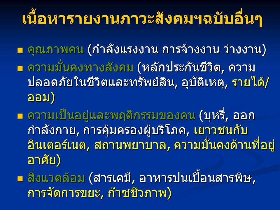 สรุปกรณีตัวอย่าง : รายงานภาวะสังคมฯ มีการเปรียบเทียบสถานการณ์ไทยกับต่างประเทศ (MDG: เพื่อสื่อสารกับประเทศอื่นๆ และบอกมิติอื่นๆ เช่น การศึกษา โครงสร้าง