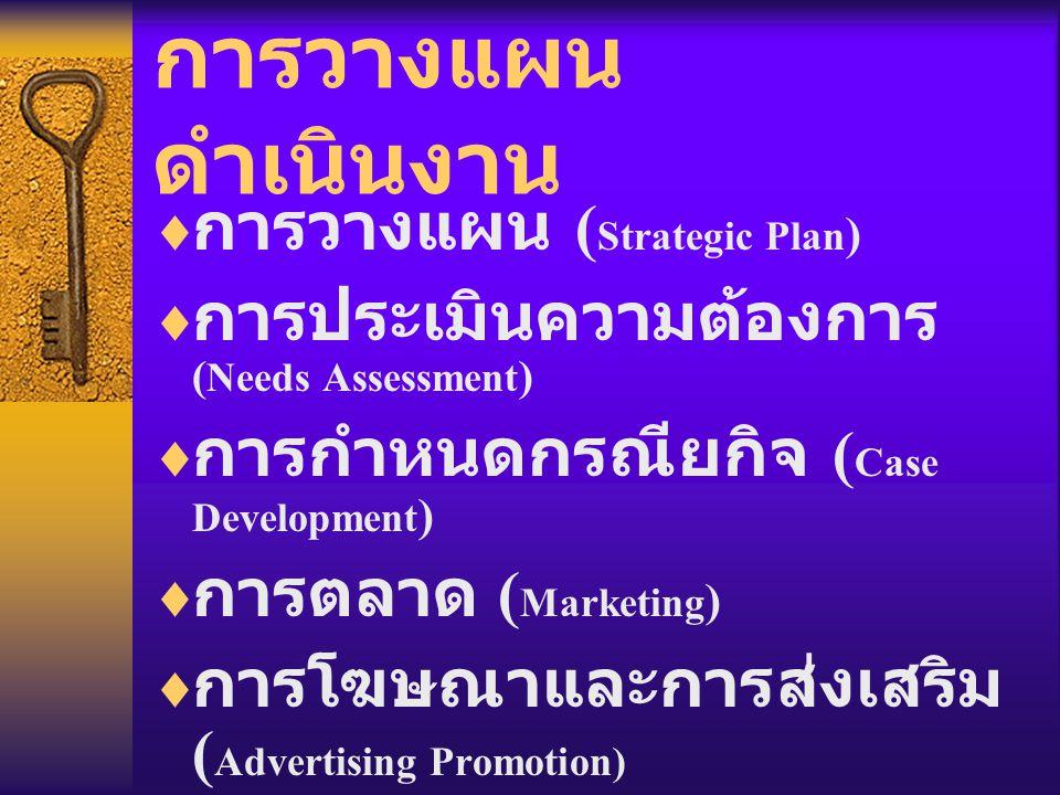 การวางแผน ดำเนินงาน  การวางแผน ( Strategic Plan )  การประเมินความต้องการ ( Needs Assessment )  การกำหนดกรณียกิจ ( Case Development )  การตลาด ( Marketing )  การโฆษณาและการส่งเสริม ( Advertising Promotion)