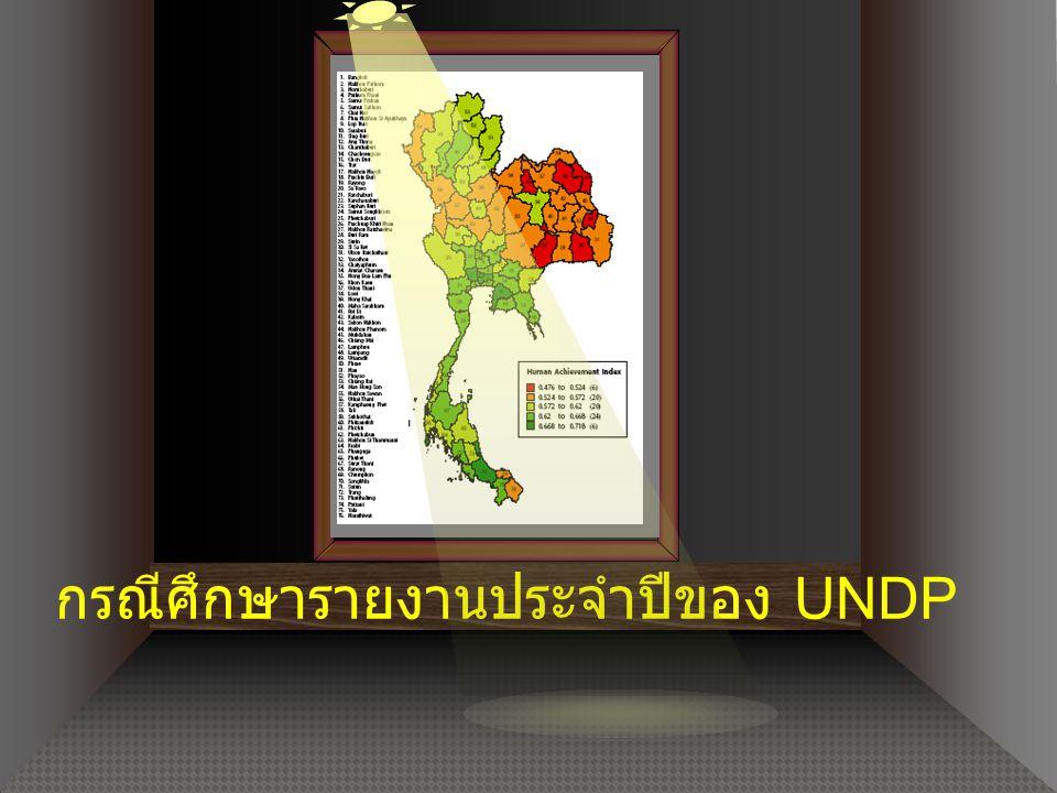 UNDP กรณีศึกษารายงานประจำปีของ UNDP