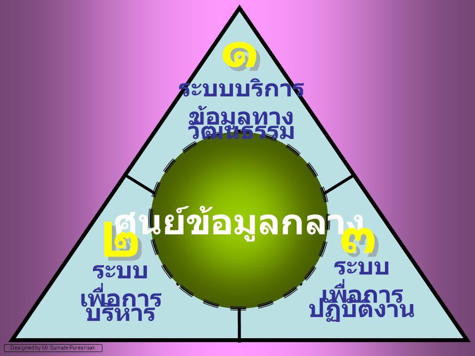 Designed by Mr.Sumate Puresrisak ศูนย์ข้อมูลกลาง ๑ ๑ ๒ ๒ ๓ ๓ ระบบบริการ ข้อมูลทาง วัฒนธรรม ระบบ เพื่อการ บริหาร ระบบ เพื่อการ ปฏิบัติงาน