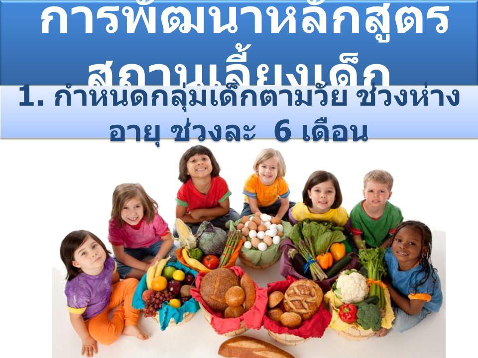 การพัฒนาหลักสูตร สถานเลี้ยงเด็ก 1. กำหนดกลุ่มเด็กตามวัย ช่วงห่าง อายุ ช่วงละ 6 เดือน