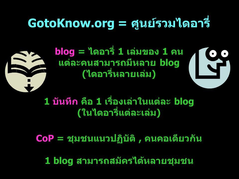 GotoKnow.org = ศูนย์รวมไดอารี่ blog = ไดอารี่ 1 เล่มของ 1 คน แต่ละคนสามารถมีหลาย blog (ไดอารี่หลายเล่ม) 1 บันทึก คือ 1 เรื่องเล่าในแต่ละ blog (ในไดอาร