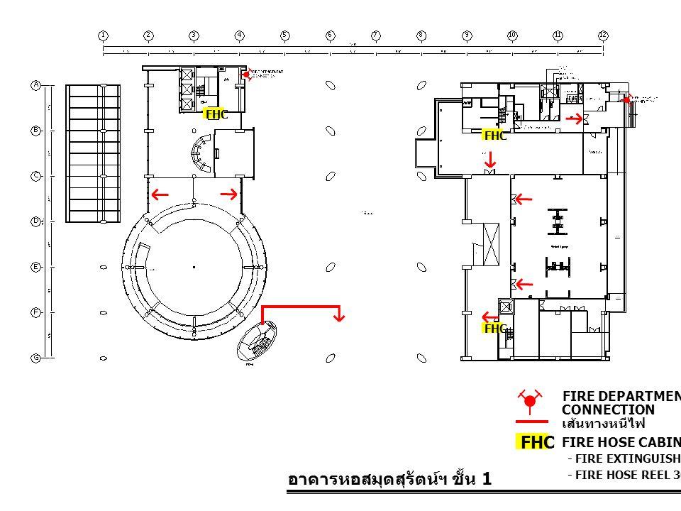 อาคารหอสมุดสุรัตน์ฯ ชั้น 1 FHC FIRE HOSE CABINET FHC เส้นทางหนีไฟ - FIRE EXTINGUISHER 10 LBS. - FIRE HOSE REEL 30 M. FIRE DEPARTMENT CONNECTION