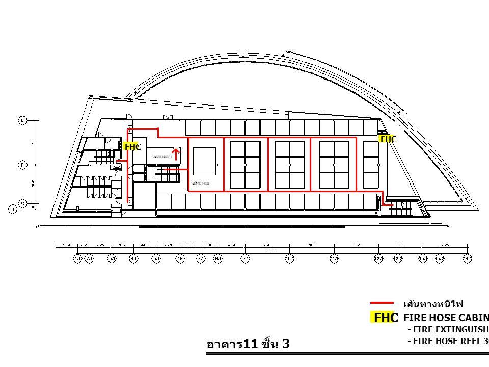 อาคาร 11 ชั้น 3 FIRE HOSE CABINET FHC เส้นทางหนีไฟ - FIRE EXTINGUISHER 10 LBS. - FIRE HOSE REEL 30 M. FHC