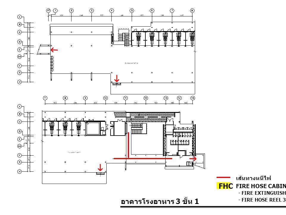 อาคารโรงอาหาร 3 ชั้น 1 FIRE HOSE CABINET FHC เส้นทางหนีไฟ - FIRE EXTINGUISHER 10 LBS. - FIRE HOSE REEL 30 M.