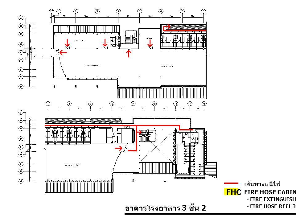 อาคารโรงอาหาร 3 ชั้น 2 FIRE HOSE CABINET FHC เส้นทางหนีไฟ - FIRE EXTINGUISHER 10 LBS. - FIRE HOSE REEL 30 M.