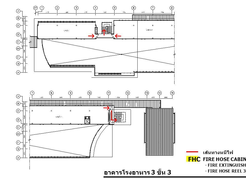 อาคารโรงอาหาร 3 ชั้น 3 FIRE HOSE CABINET FHC เส้นทางหนีไฟ - FIRE EXTINGUISHER 10 LBS. - FIRE HOSE REEL 30 M.