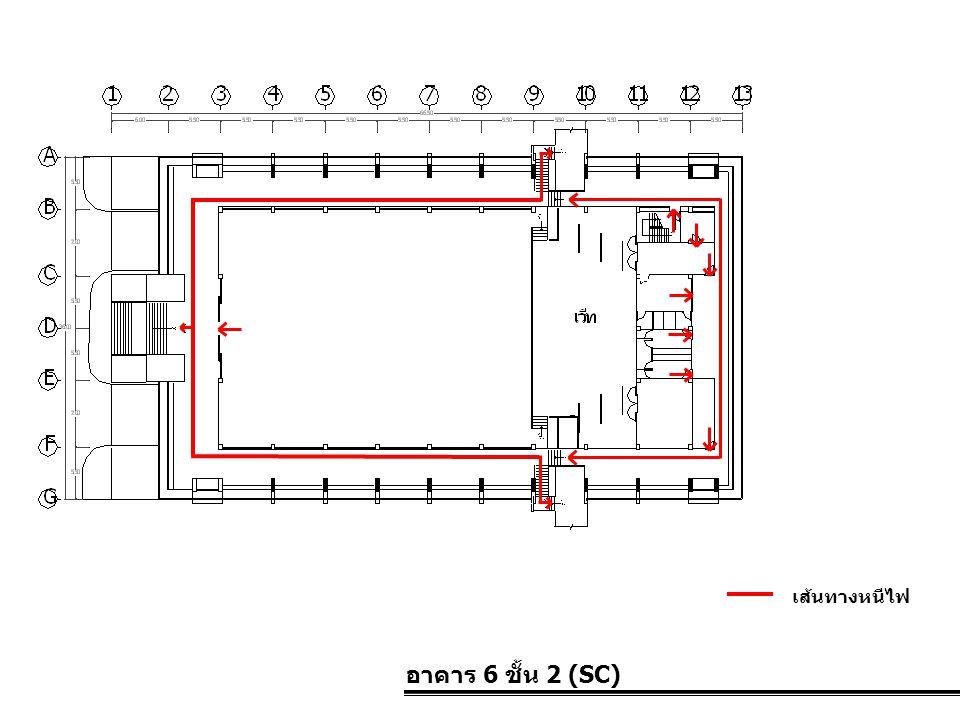 อาคาร 6 ชั้น 2 (SC) เส้นทางหนีไฟ