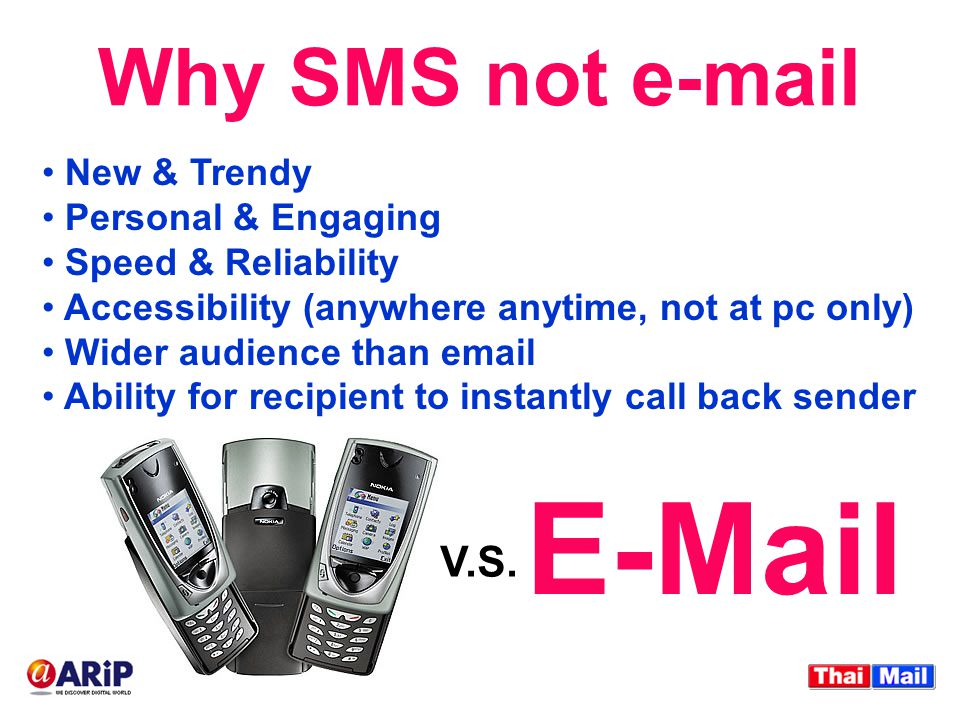 Why SMS not e-mail New & Trendy Personal & Engaging Speed & Reliability Accessibility (anywhere anytime, not at pc only) Wider audience than email Abi