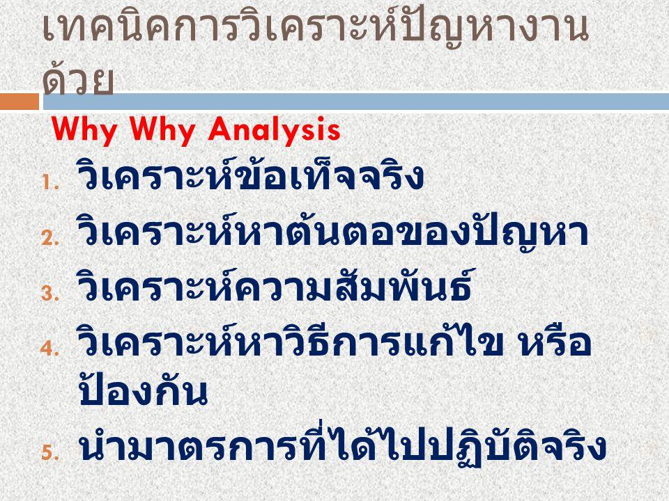เทคนิคการวิเคราะห์ปัญหางาน ด้วย Why Why Analysis 1. วิเคราะห์ข้อเท็จจริง 2. วิเคราะห์หาต้นตอของปัญหา 3. วิเคราะห์ความสัมพันธ์ 4. วิเคราะห์หาวิธีการแก้