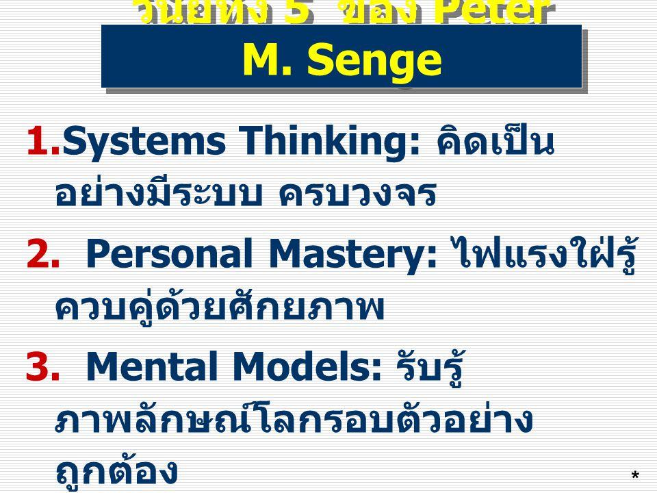วินัยทั้ง 5 ของ Peter M. Senge 1.Systems Thinking: คิดเป็น อย่างมีระบบ ครบวงจร 2. Personal Mastery: ไฟแรงใฝ่รู้ ควบคู่ด้วยศักยภาพ 3. Mental Models: รั