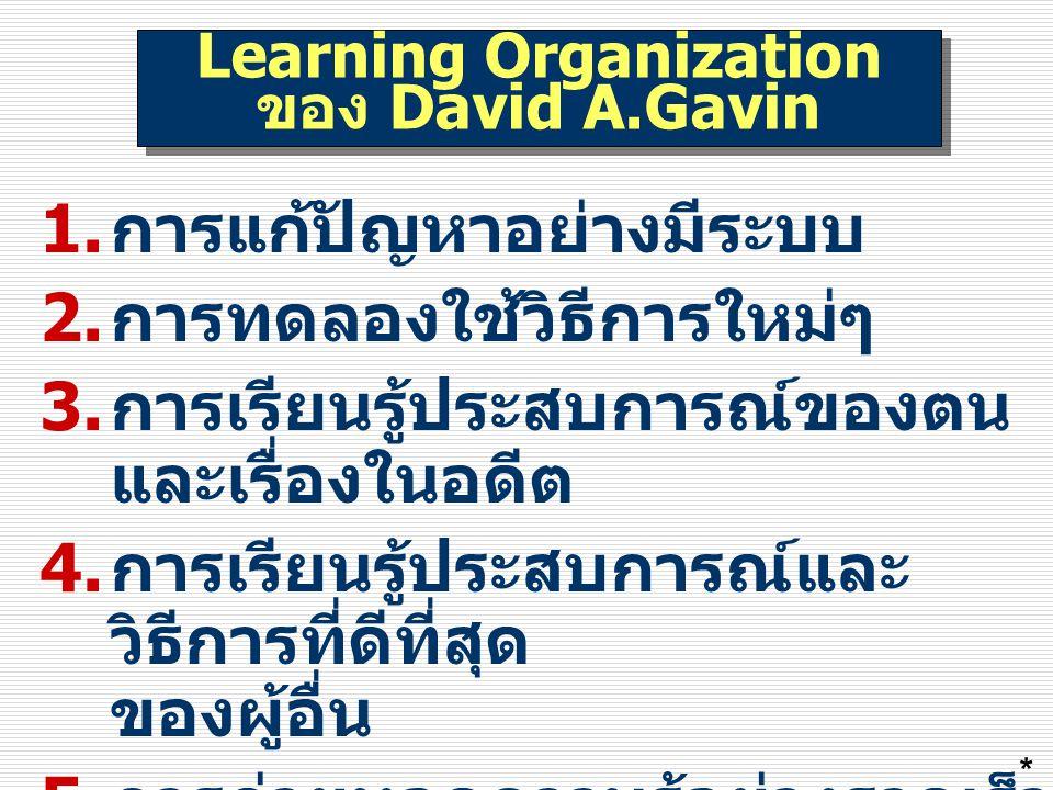Learning Organization ของ David A.Gavin 1. การแก้ปัญหาอย่างมีระบบ 2. การทดลองใช้วิธีการใหม่ๆ 3. การเรียนรู้ประสบการณ์ของตน และเรื่องในอดีต 4. การเรียน