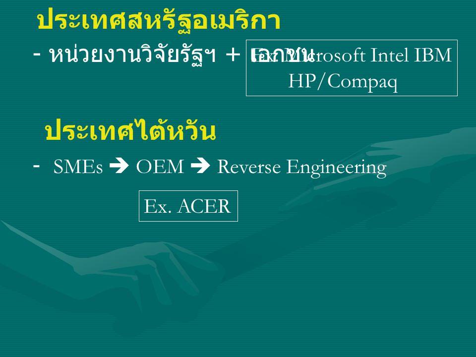 ประเทศสหรัฐอเมริกา - หน่วยงานวิจัยรัฐฯ + เอกชน ประเทศไต้หวัน - SMEs  OEM  Reverse Engineering Ex. ACER Ex. Microsoft Intel IBM HP/Compaq
