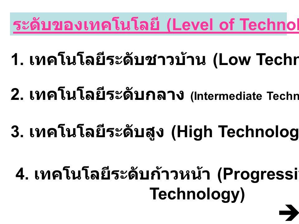 ระดับของเทคโนโลยี (Level of Technology) 1. เทคโนโลยีระดับชาวบ้าน (Low Technology) 3. เทคโนโลยีระดับสูง (High Technology) 2. เทคโนโลยีระดับกลาง (Interm