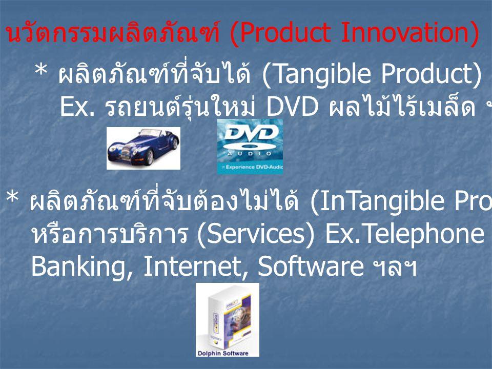 นวัตกรรมผลิตภัณฑ์ (Product Innovation) * ผลิตภัณฑ์ที่จับได้ (Tangible Product) Ex. รถยนต์รุ่นใหม่ DVD ผลไม้ไร้เมล็ด ฯลฯ * ผลิตภัณฑ์ที่จับต้องไม่ได้ (I