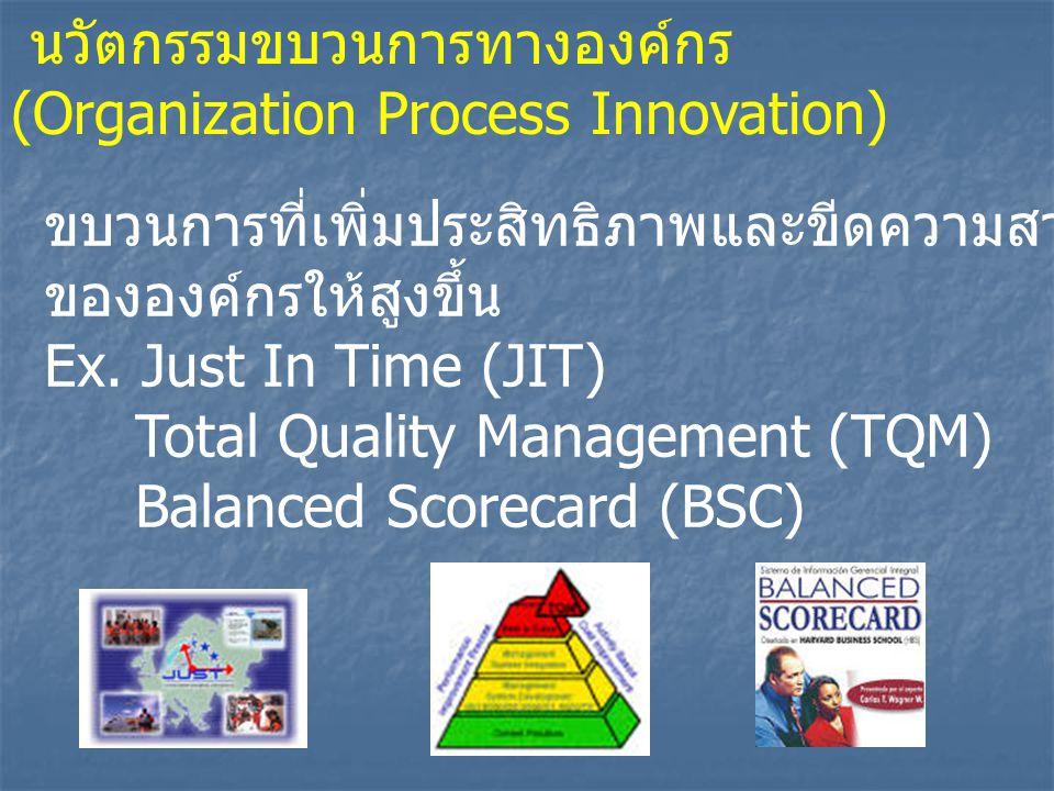 นวัตกรรมขบวนการทางองค์กร (Organization Process Innovation) ขบวนการที่เพิ่มประสิทธิภาพและขีดความสามารถทางการจัดการ ขององค์กรให้สูงขึ้น Ex. Just In Time