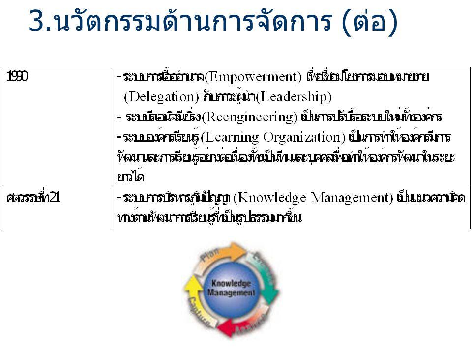 3. นวัตกรรมด้านการจัดการ ( ต่อ )